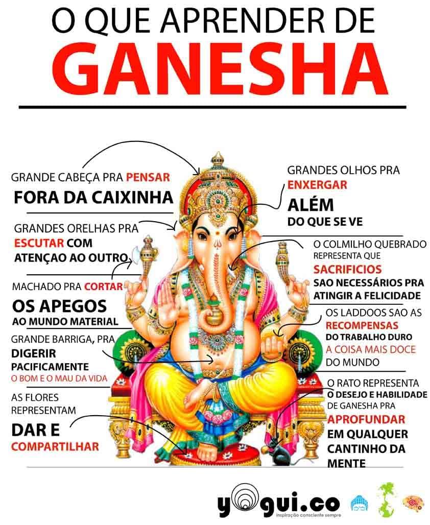 O Que Aprender Com Ganesha